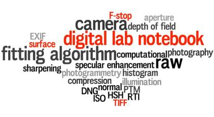 Glossary word cloud